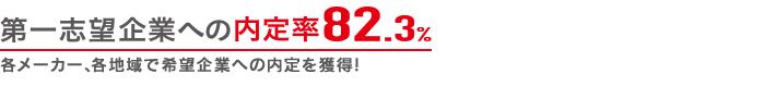 第一志望企業への内定率82.3% 各メーカー、各地域で希望企業への内定を獲得!