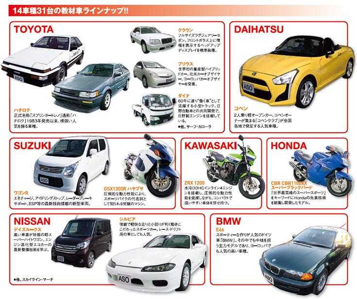 14車種31台の教材車ラインナップ