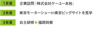 1日目 企業訪問 株式会社ケーユー本社/2日目 東京モーターショーin東京ビッグサイトを見学/3日目 自主研修▶福岡到着