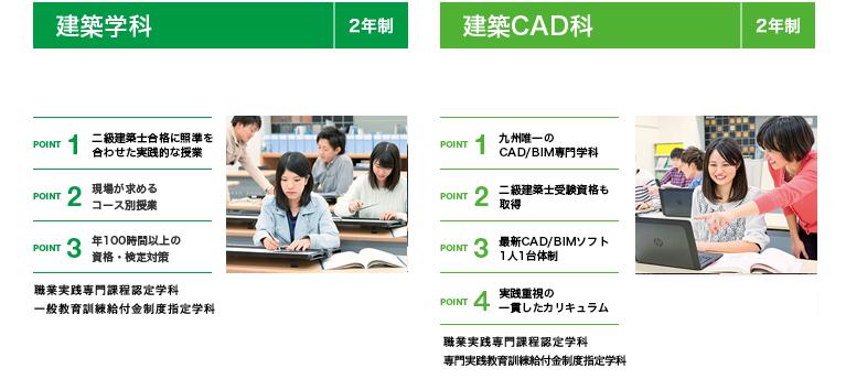建築学科 建築CAD科