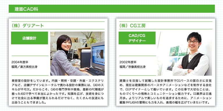 建築CAD科