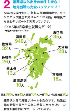 福岡県以外出身の学生も安心!地元就職も完全バックアップ!
