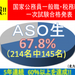 国家公務員一般職・税務職員合格速報★5年連続60%以上達成